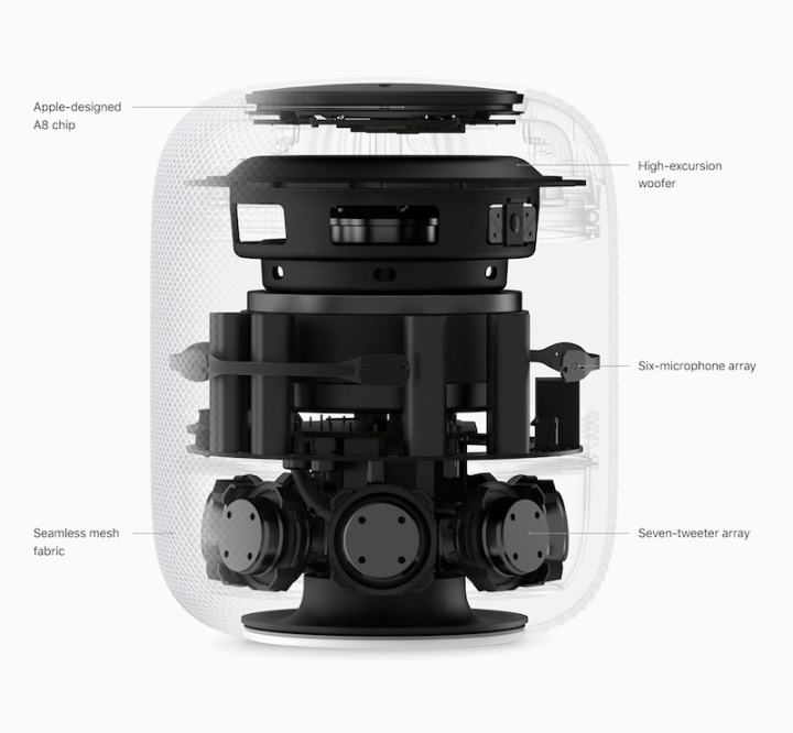 Apple's HomePod: a look inside the speaker