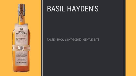 Basil Hayden's Best Bourbon