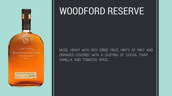 Woodford Reserve Best Bourbon